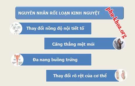 [Image: nguyen-nhan-gay-roi-loan-kinh-nguyet.jpg]